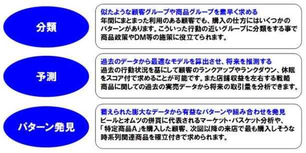 図1:3つの分析アプローチ方法 (前回掲載)