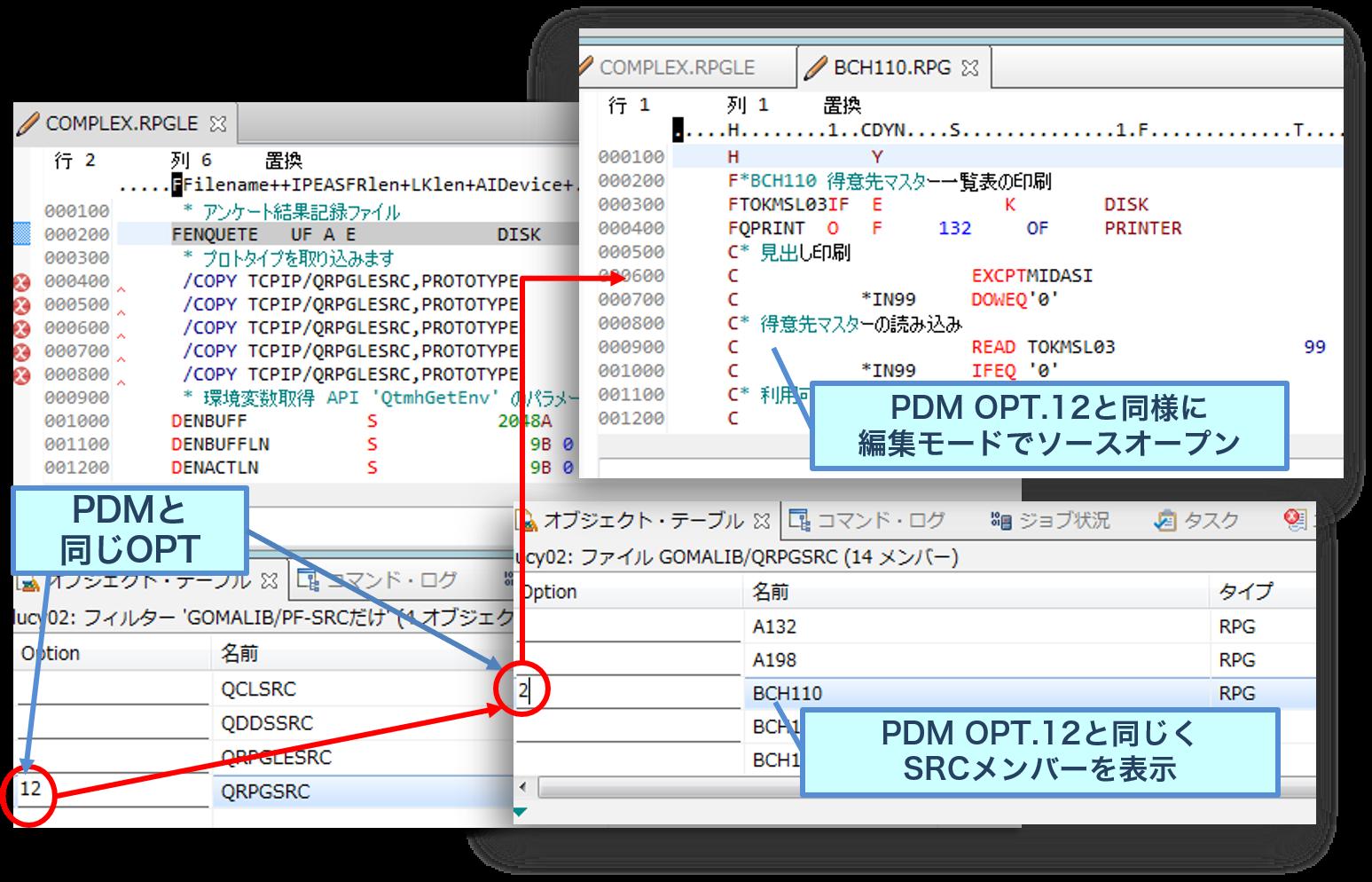 PDMパースペクティブ
