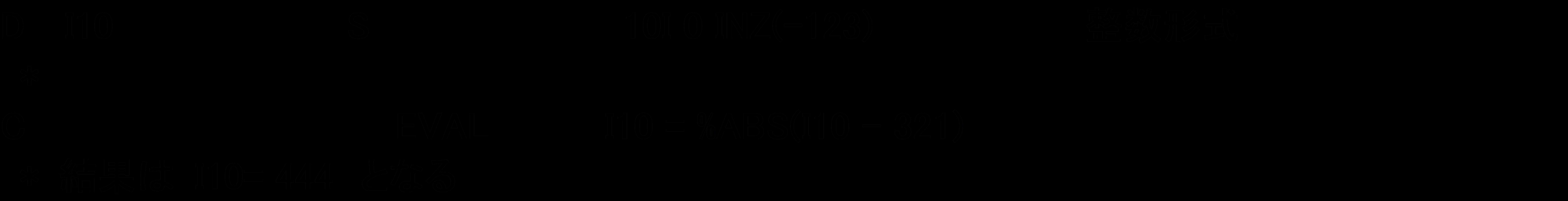 %ABSの使用例