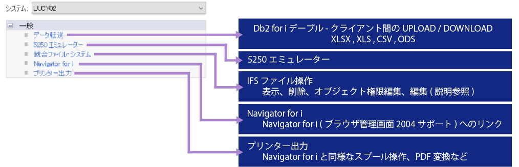 ACS-2